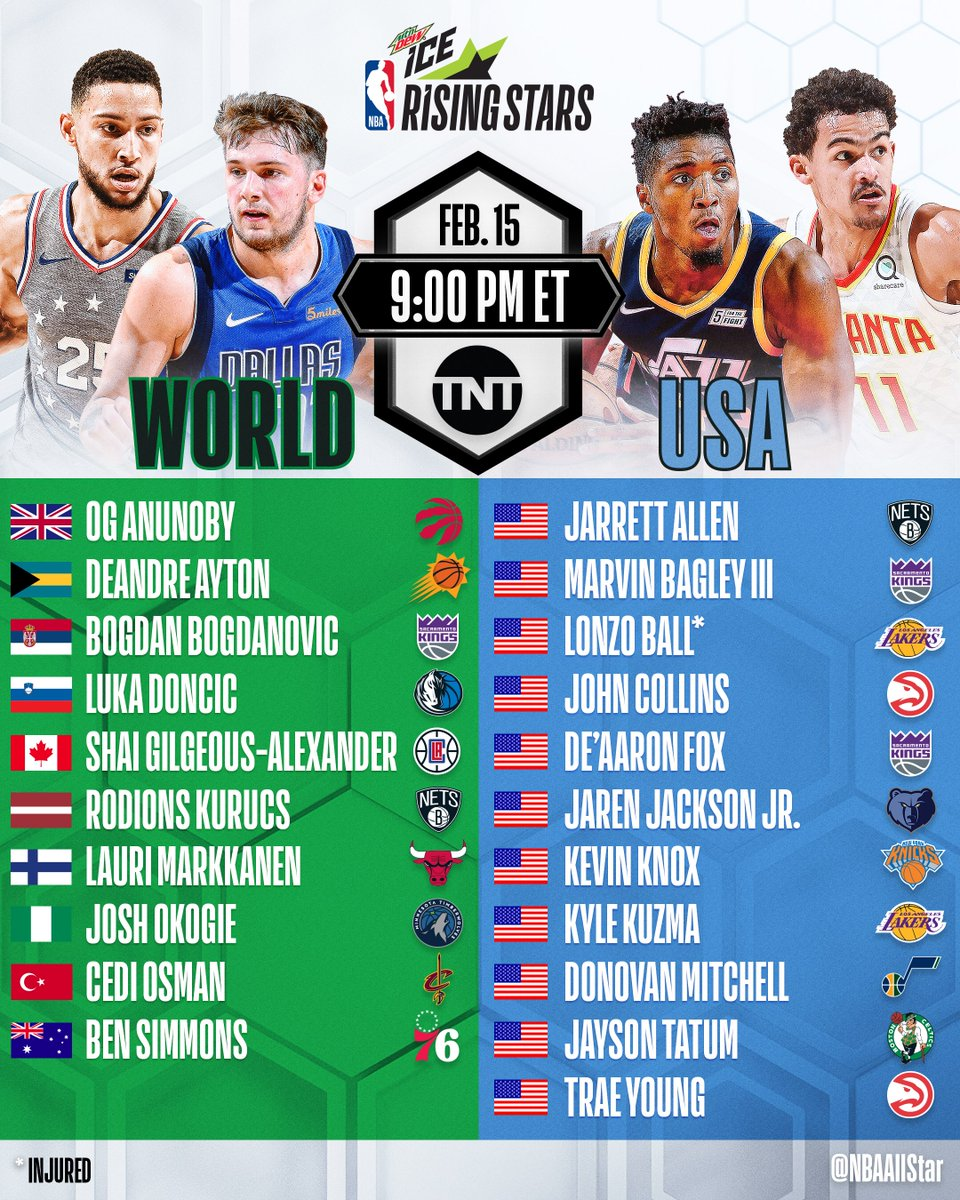 It's the WORLD vs. USA!   🏀:  #NBAAllStar #MTNDEWICERisingStars  ⏰: 9:00pm/et 📺: @nbaontnt