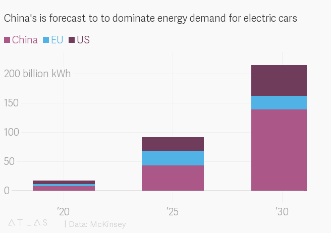 This is why oil companies and utilities are buying into renewables https://wef.ch/2DF20aO #energy