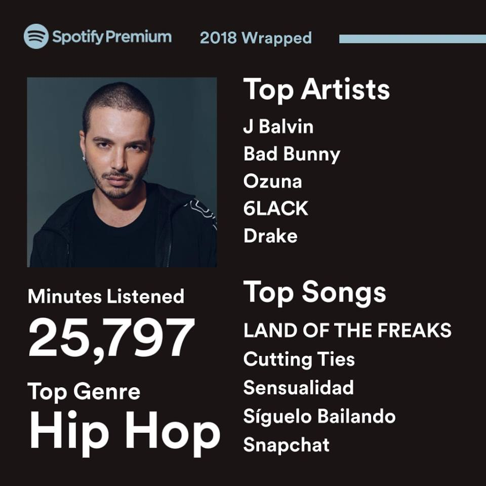 Top artists and songs played in 2018 #SpotifyWrapped #2018Wrapped