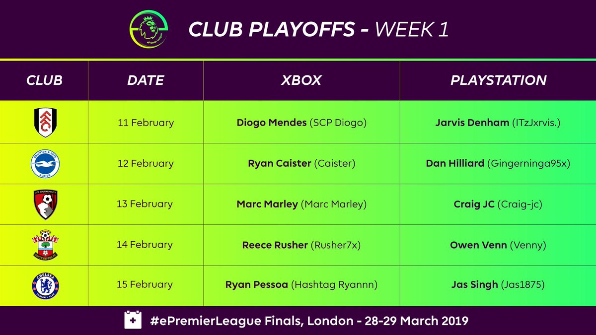 Week 1️⃣ of the #ePL club playoffs = done 👊   Congratulations to @Jas1875x and @hashtagryan_  who will be representing @ChelseaFC   Here's how the inaugural #ePremierLeague Finals in March looks so far... 👇