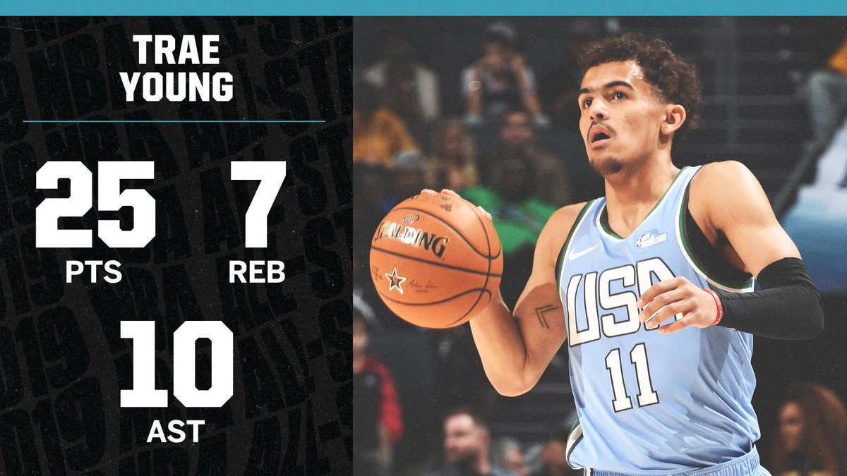 NBA on ESPN's photo on trae young