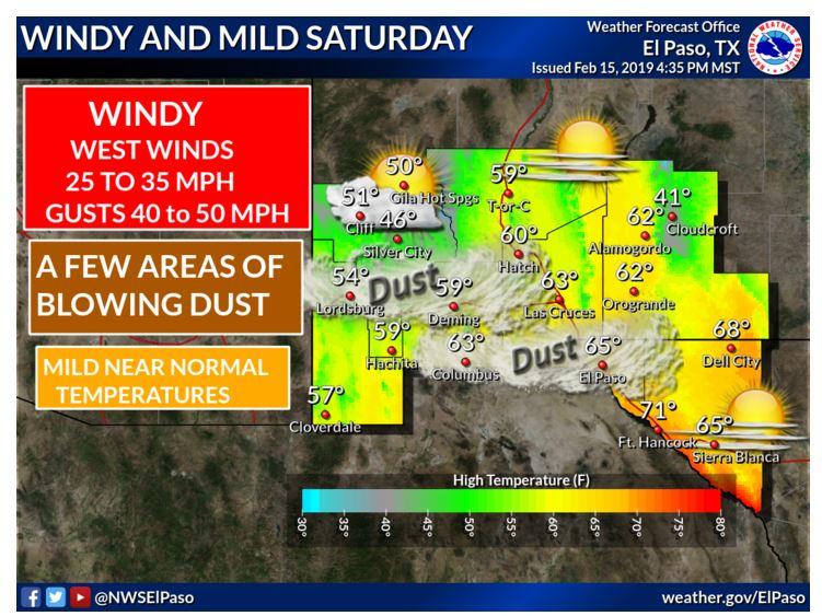 A passing upper level disturbance will bring windy conditions with a few areas of blowing dust on Saturday. Temperatures will be seasonably mild under partly to mostly sunny skies. #nmwx  #txwx