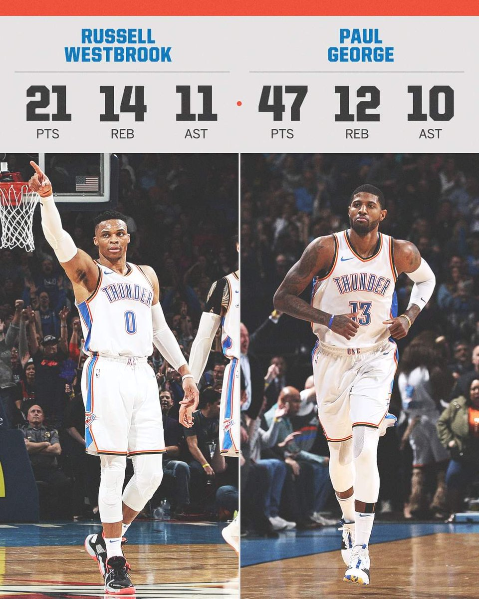 Still rocking with the Thunder. #0 #13 #RussellWestbrook #PaulGeorge #ThunderUp @okcthunder