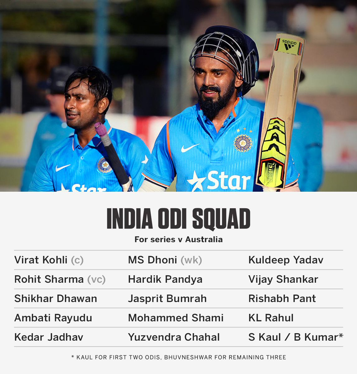 Happy with India's squad for the Australia ODIs?   https://t.co/EazNO4KBIU #INDvAUS