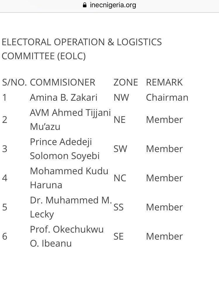 This was the old committee list @inecnigeria removed Amina B. Zakari from. Kindly disregard this report flying around. It is NOT TRUE.