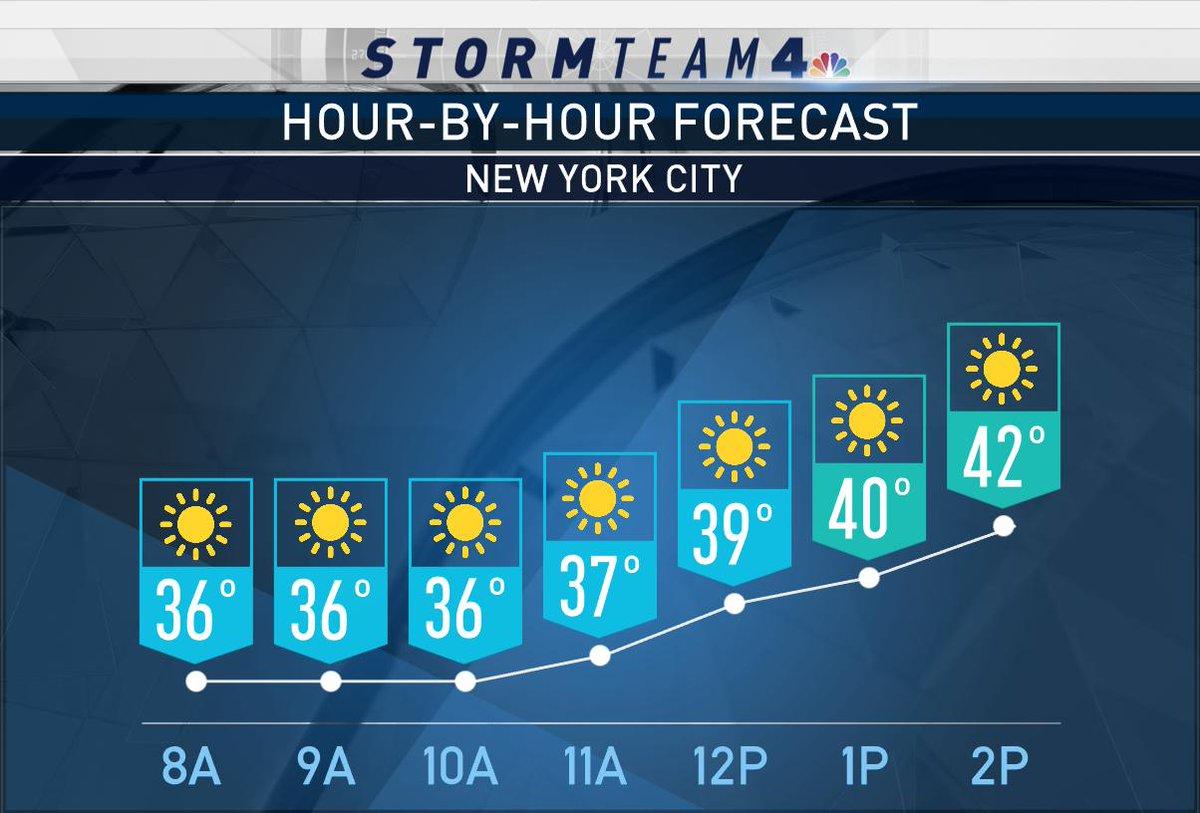 Latest hour-by-hour forecast... #NBC4NY