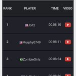 Image for the Tweet beginning: Uodated #ZWL @DameAndThatGame leaderboard! These
