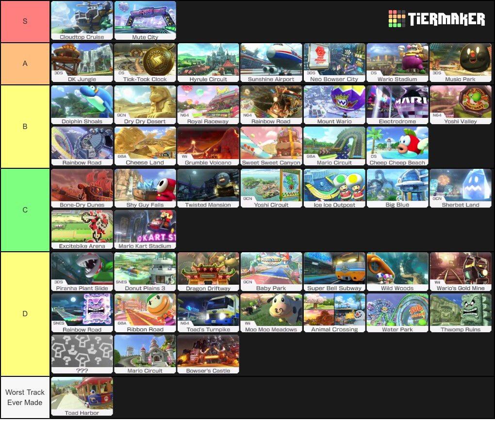 mario kart ds tracks tier list