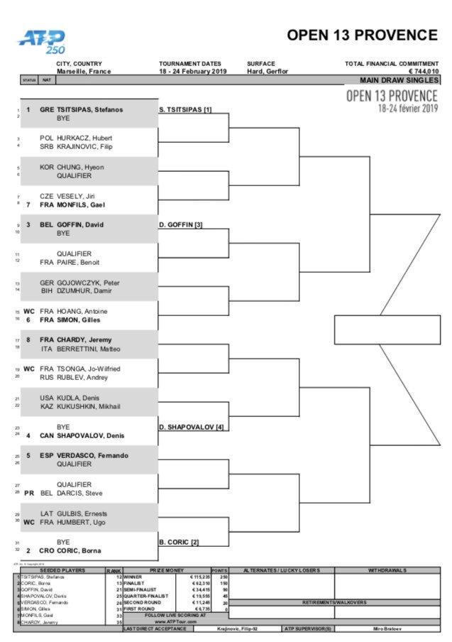 Open 13 Marseille 2019 - ATP 250 DziH1w0WsAA7gSE