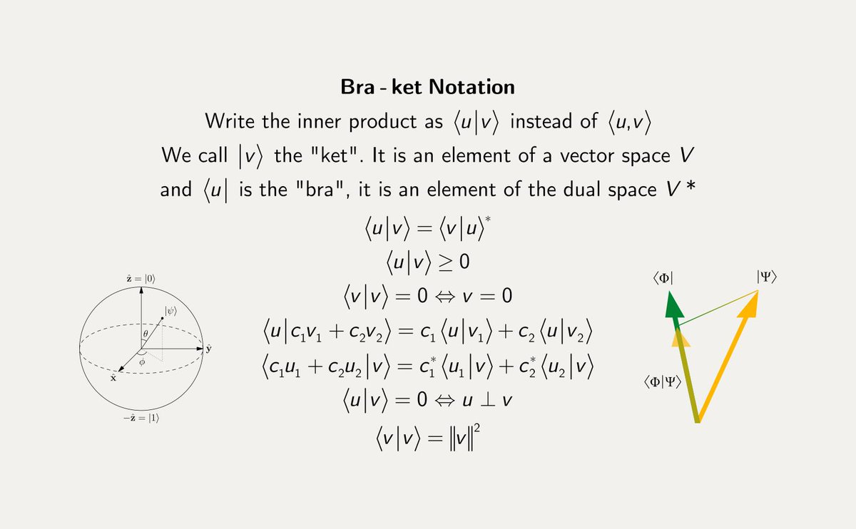 Latex Quantum Mechanics Bra Ket Notation Www Tollebild Com