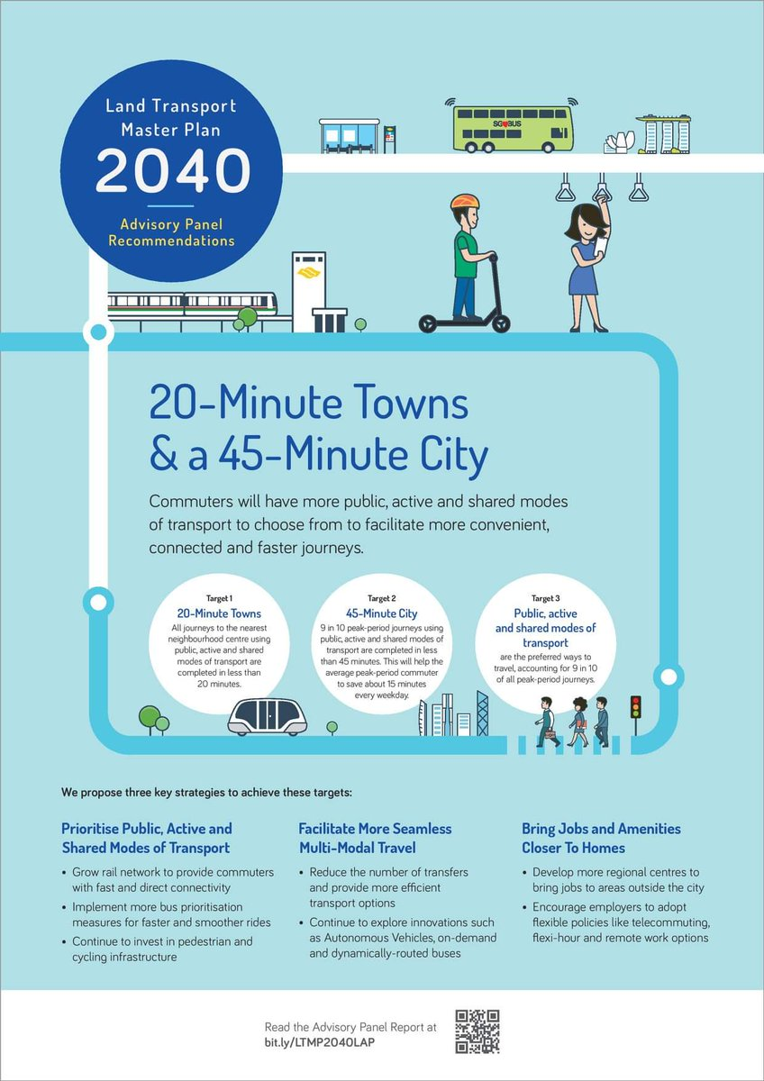 Infographics for Singapore's Land Transport Master Plan 2040, Advisory Panel Recommendations