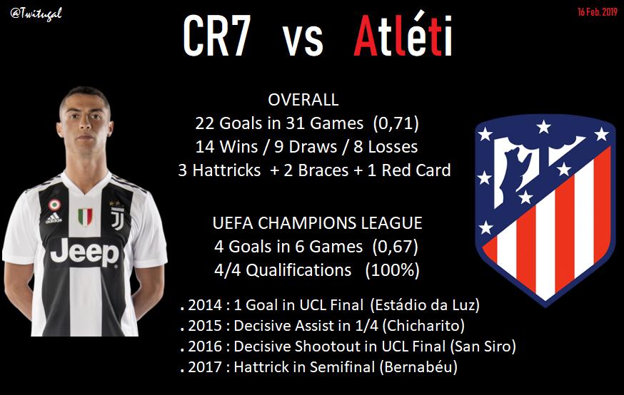 🔥@Cristiano vs @Atleti 🔥 #UCL #CR7 #AtletiJuve