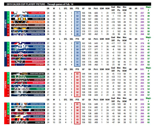 What's your team's magic number? Check out the #PlayoffPrimer to find out.  → http://bit.ly/19playoffprimer