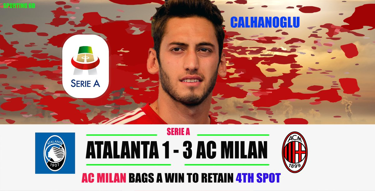 AC Milan wins to retain its 4th spot in the Serie- A table. The battle for the 4th spot is heating up as Roma and Lazio have a game in hand.#ACMilan #Acm #weareacmilan #Piatek #calhanoglu #ForzaMilan #AtalantaMilan #SerieA #football #SaturdayThoughts #milan #Milano #Roma #lazio