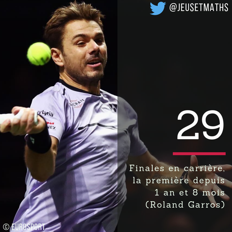 Jeu, Set et Maths's photo on #abnamrowtt
