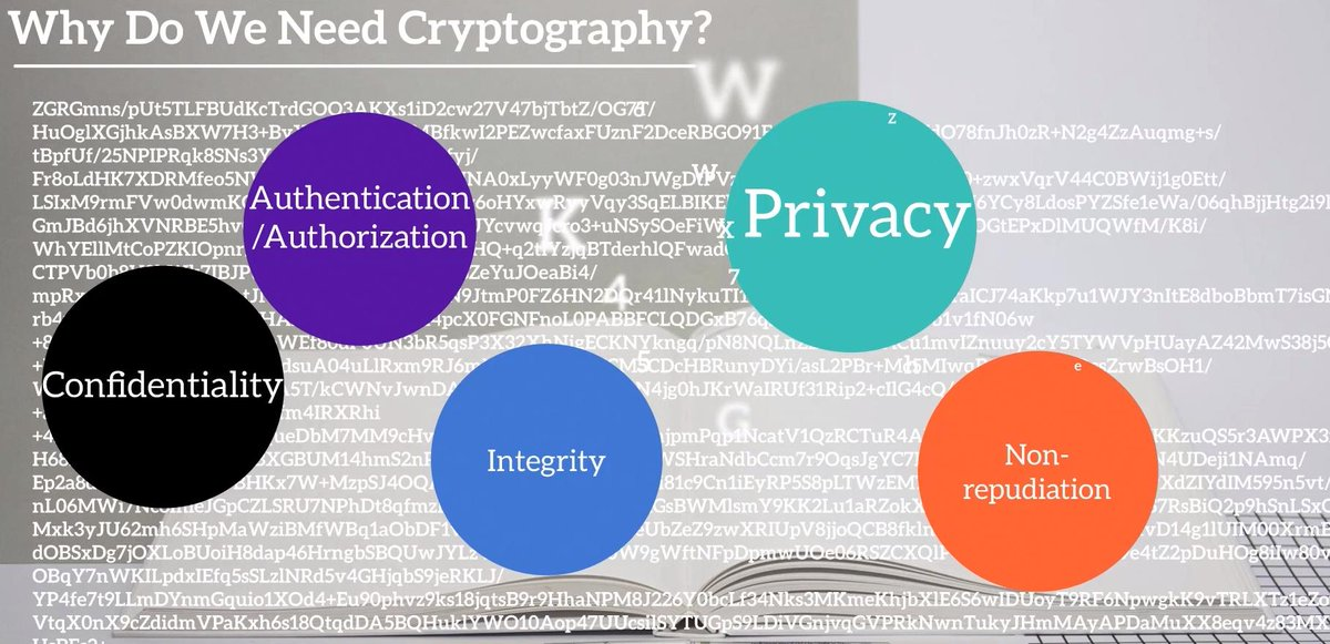 Gotta know about cryptography for the CISSP exam https://www.studynotesandtheory.com/signup ---------------- > #cissp #security #ceh #hacking #cybersecurity #infosec #pune #bengaluru #chennai #ethicalhacking #tech #breach #data #firewall #cisco #paloalto #fortinet #ciso #encryption #cryptography