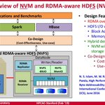 Image for the Tweet beginning: Designing Convergent HPC and Big