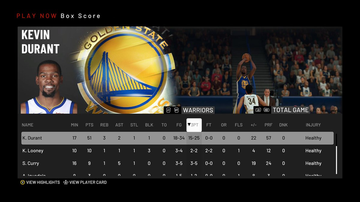Shyamal's @NBA2K 19 stat of the weekend (again): @KDTrey5 drops 51 points with 15 3pt (*NEW* NBA Record). @warriors @SteveKerr @StephenCurry30 @Oracle @KlayThompson @Money23Green #USA1 42 #NWO 99>1 #goldenstatewarriors @chamath #KevinDurant