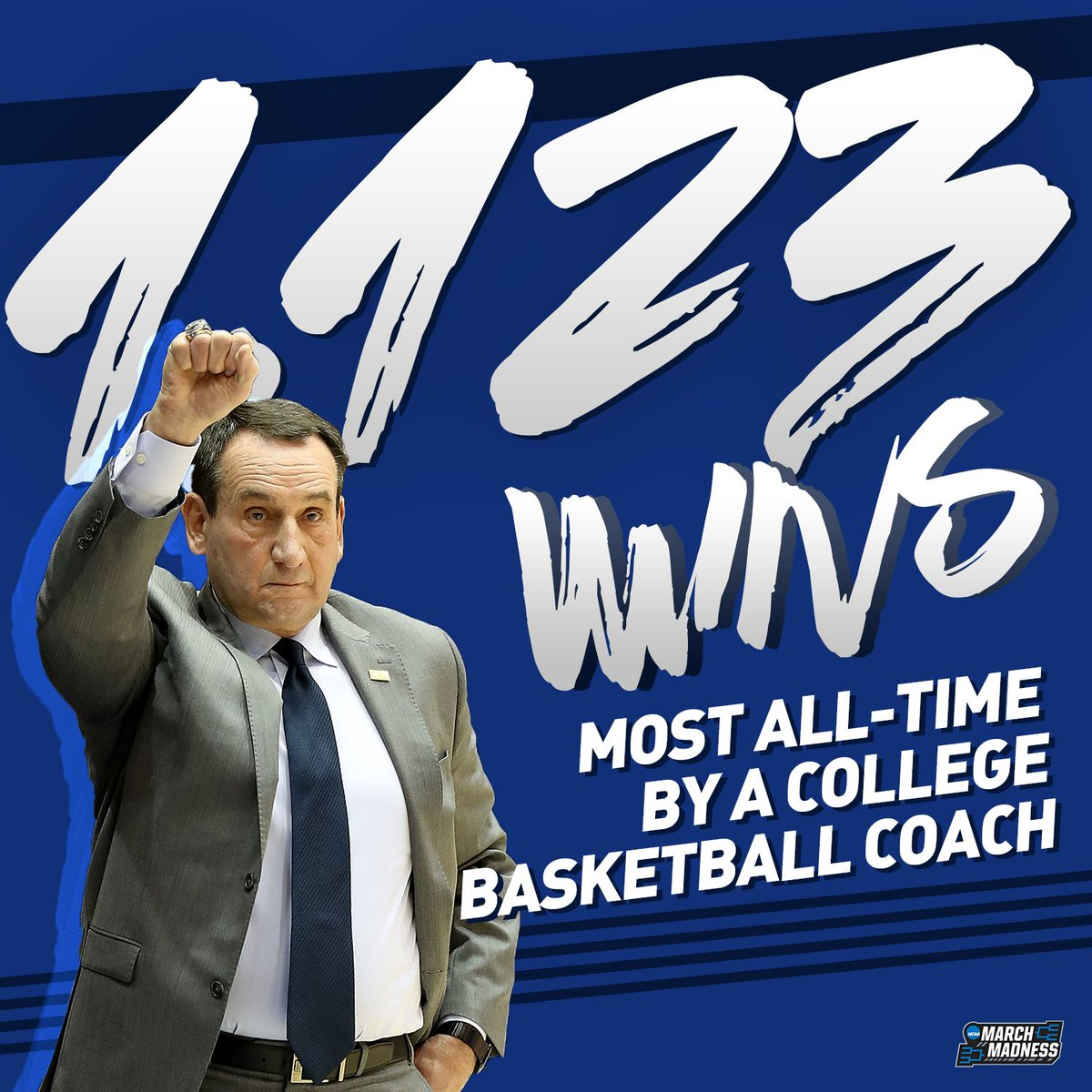Is Coach K the GOAT? 🐐  Congrats to Mike Krzyzewski on becoming the all-time winningest coach in college basketball history! 👏
