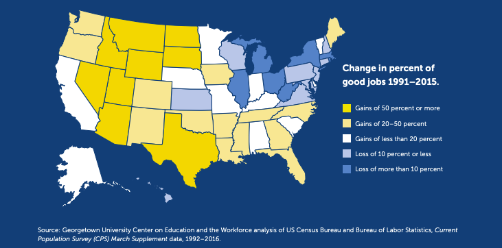 test Twitter Media - States in the South and West had the highest percentage growth in good jobs for those without bachelor's degrees. https://t.co/qg97Ifo3UM #GoodJobsData https://t.co/9LduowJEhT