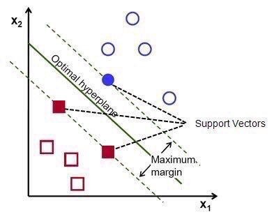 test Twitter Media - 17 Problems with a #Statistics Flavor — Regression, Clustering, #NeuralNetworks, #DeepLearning, Decision Trees, Ensembles, Outliers, SVM, Feature Selection, Time Series, Cross-Validation, Model-Fitting: https://t.co/C8gCwsE54Q #abdsc #BigData #DataScience #MachineLearning #AI https://t.co/t79clH5dW6