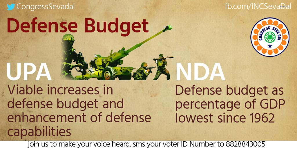 BJP spends huge money on propaganda and talks hyperbolic nationalism, but does little to help armed forces and to strengthen national security. Proof is in the numbers. #AntiNationalModi #BJPLies