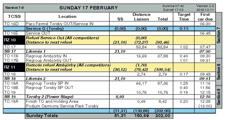 WRC: 67º Rallye Sweden [14-17 Febrero] - Página 8 Dzltt44X4AAS511