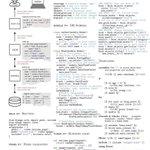 Image for the Tweet beginning: Python Django: Virtualization Documentation. #BigData