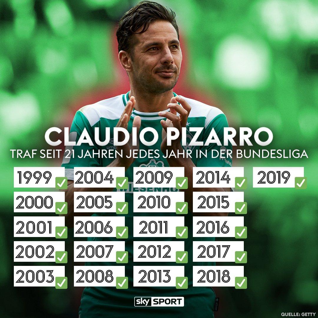 JEDES JAHR! 😳 Als Claudio Pizarros Torserie in der Bundesliga begann, war Jadon Sancho noch nicht geboren. 🙈 #skybuli @werderbremen