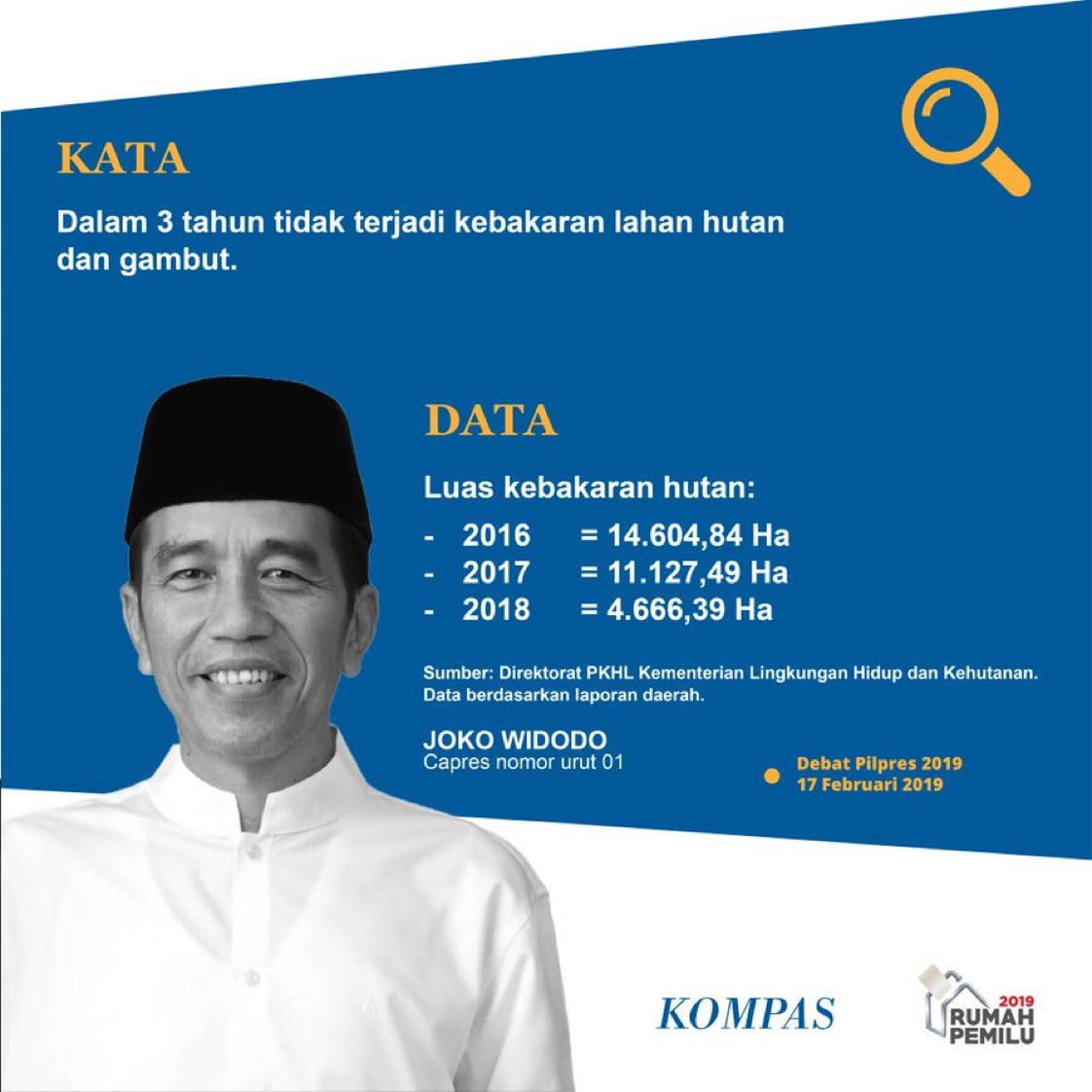 KOMPAS TV's photo on #DebatPilpres2019