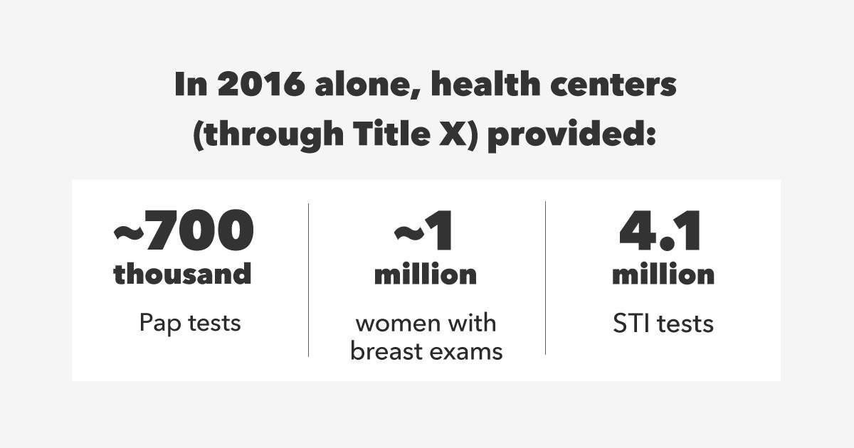 We're still expecting the Trump-Pence administration's final gag rule any day now, but each day without it means that millions of people across the country can access the health care they need.  What you need to know about the Title X program: https://t.co/r1zE6nlEhQ  #NoGagRule