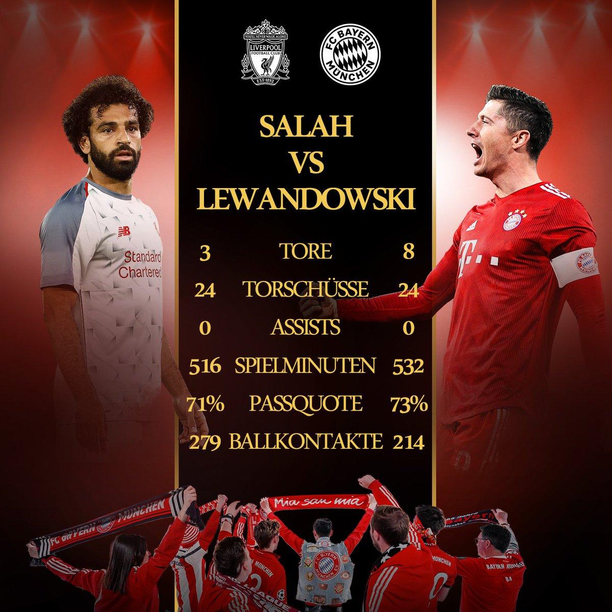 #Salah 🆚 #Lewandowski!  Wir sind heiß auf #LFCFCB! 🔥  #FCBayern #packmas