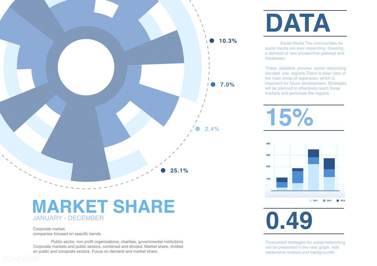 Vanity metrics v Actionable metrics A #BBunker  byte sized blog http://www.kentbusinessradio.co.uk/metrics