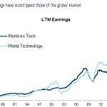 Image for the Tweet beginning: El mundo está cambiando, no
