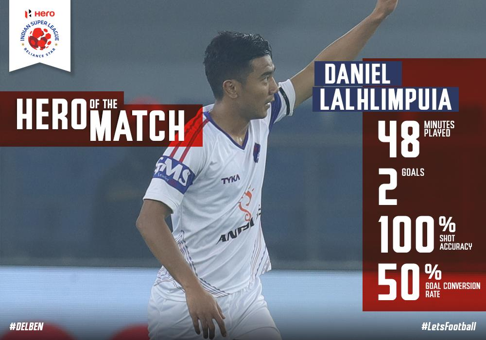 .@DanielLhpa was @DelhiDynamos' super-sub as his quickfire-brace helped the Lions beat @bengalurufc! He is the Hero of the Match!   #HeroISL #LetsFootball #FanBannaPadega #DELBEN