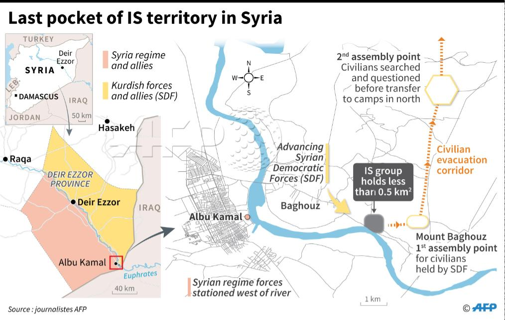 """Diehard jihadists have blocked roads out of the last scrap of their Islamic State group """"caliphate"""" in Syria, US-backed forces fighting them said Sunday, preventing hundreds of civilians from fleeing http://u.afp.com/JUxx"""
