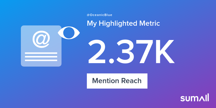 My week on Twitter 🎉: 5 Mentions, 2.37K Mention Reach, 1 New Follower. See yours with https://t.co/RR3ummlzII https://t.co/VSTllQYHeM