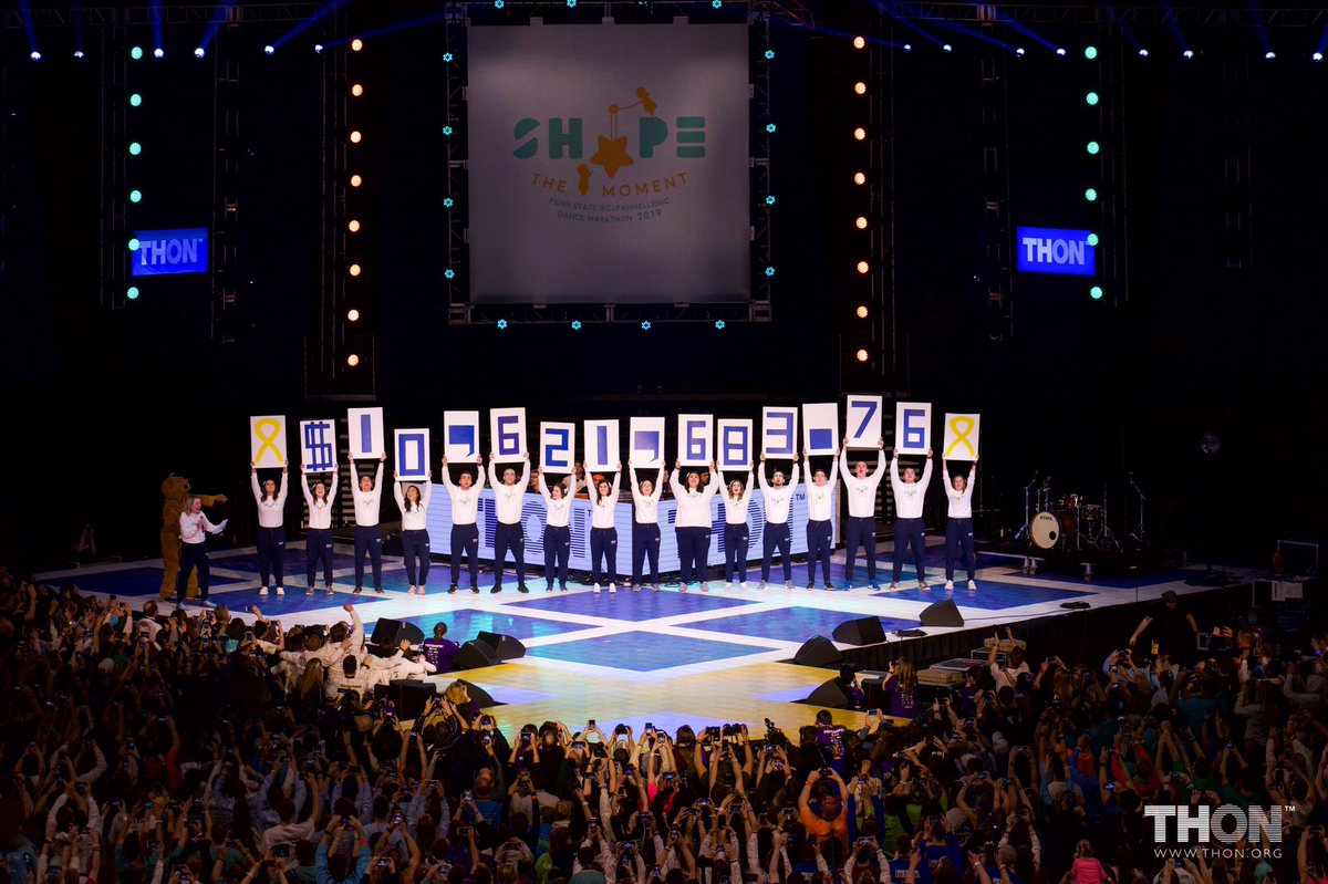 The total for THON 2019, Shape the Moment is... $10,621,683.76