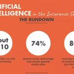 Image for the Tweet beginning: RT @theChrisChua: RT @SpirosMargaris: Insightful  #ArtificialIntelligence
