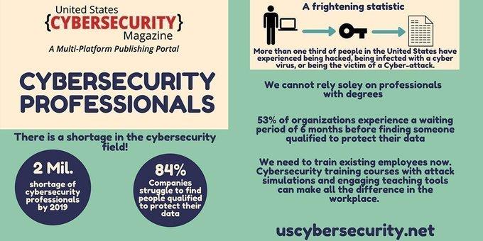 RT @carpediemfr: #CyberSecurity Expert Shortage #infographic #ArtificialIntelligence #IoT #IIoT #martech #DataScience #Startup #Fintech #HealthTech #BigData #DataAnalytics #cyberwar2019 #cyberattacks #cybercrime #Tech #machinelearning #AI #ML #DL #Supply…