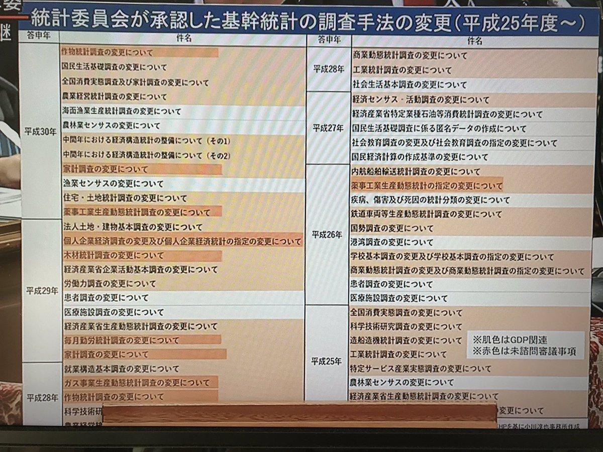 Kimiko's photo on #国会中継