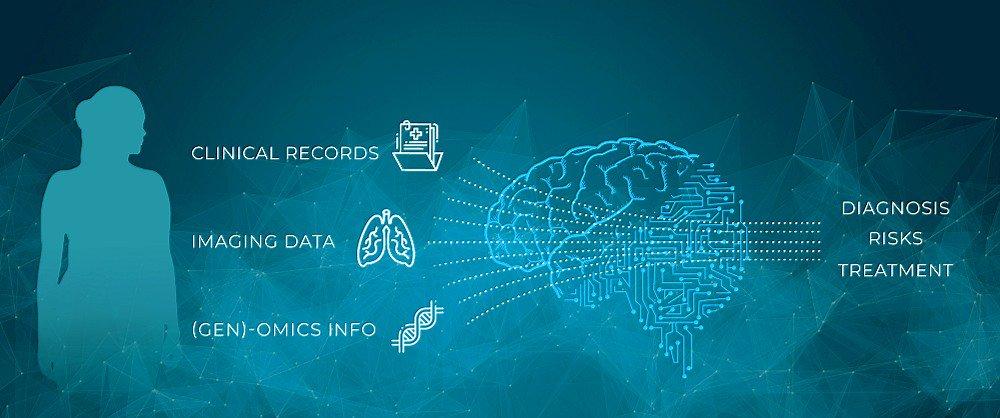 8 #AI in Healthcare  https://buff.ly/2RjvYWI  v/ dd_invest  #HealthTech #MachineLearning  Cc evankirstel ahier IrmaRaste JohnNosta SpirosMargaris JimMarous psb_dc guzmand DeepLearn007  via ipfconline1