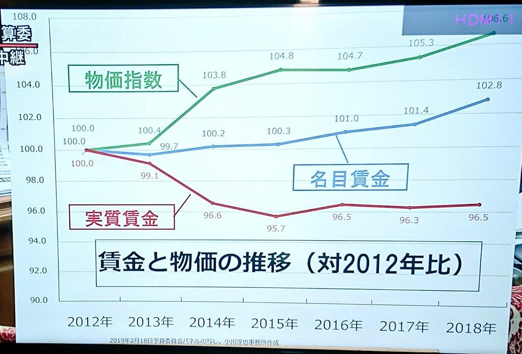 スカラ's photo on #国会中継