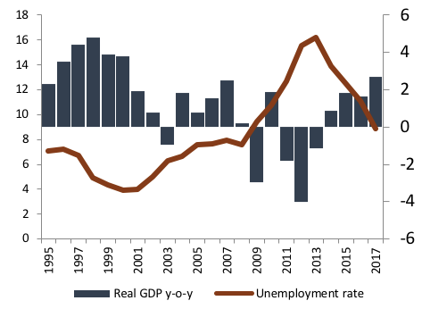Portugal's economy has turned a corner. This is how it's happened https://wef.ch/2M60wcU #economics