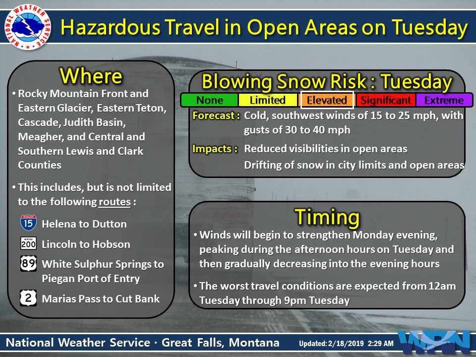 New Weather Graphic Issued: Blowing Snow Tuesday. More info at https://t.co/9noRXI71Sk. #mtwx