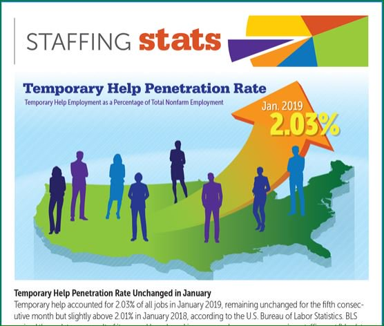 We've got insider knowledge on staffing industry stats! http://bit.ly/ASASTATS