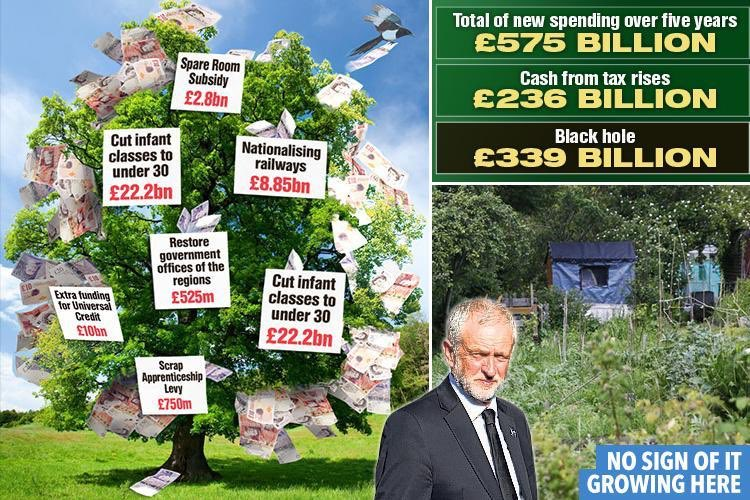 #LabourSplit Labour doing well lots MPs leaving. 😂😂😂😂😂 Because You've got that clown 🤡 Jeremy Corbyn as leader doesn't help. The man that voted 17 times against Terror Laws. Shake magic money tree 🌲 pays for everything according Jezza. Don't mention Venezuela 🇻🇪 to Jezza.