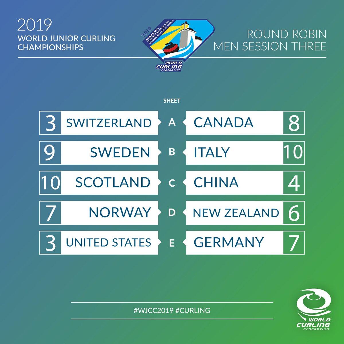 World Curling on Twitter: