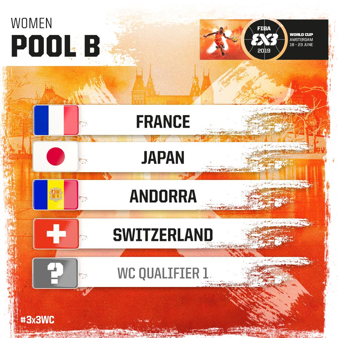 Defending European champs @ffbasketball 🇫🇷 are the team to beat here. Name the team more likely to upset them in Pool B. #3x3WC