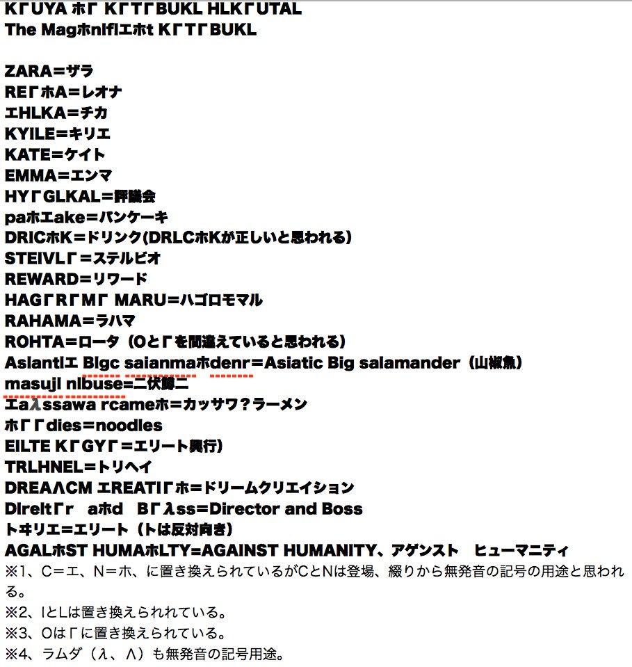 ピジン言語 hashtag on Twitter